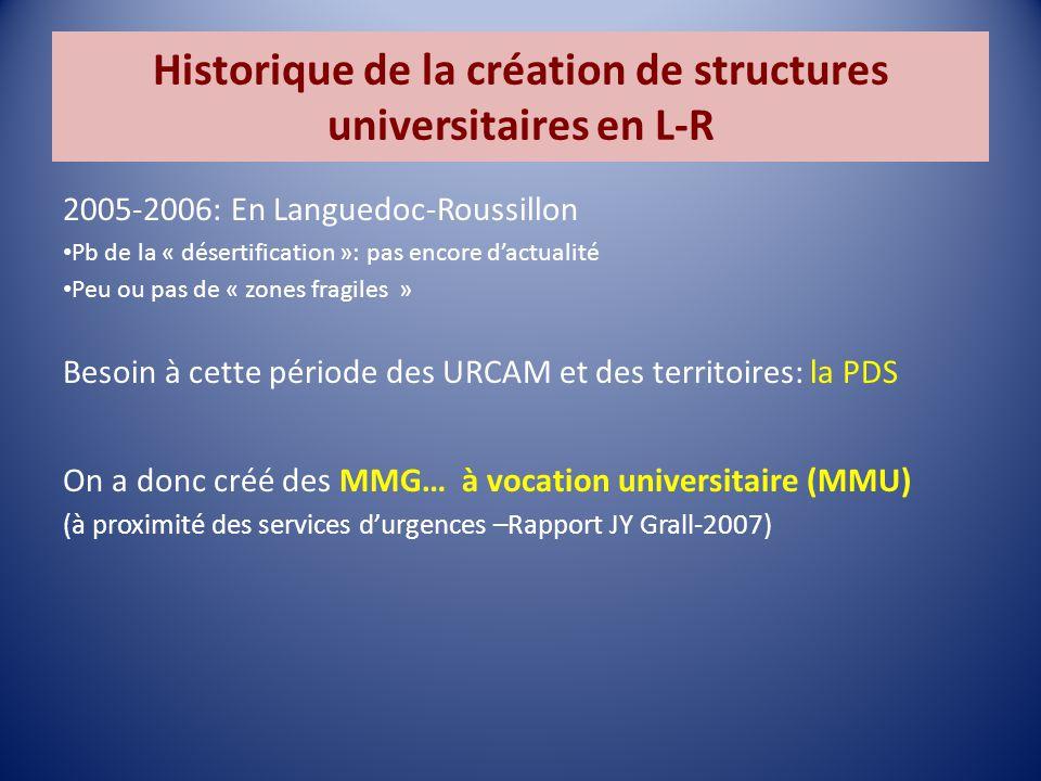 Historique de la création de structures universitaires en L-R 2005-2006: En Languedoc-Roussillon Pb de la « désertification »: pas encore d'actualité Peu ou pas de « zones fragiles » Besoin à cette période des URCAM et des territoires: la PDS On a donc créé des MMG… à vocation universitaire (MMU) (à proximité des services d'urgences –Rapport JY Grall-2007)