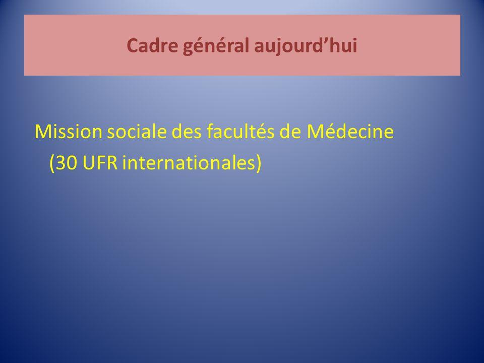 En Education du patient 2009-2010: AAP dans le cadre du PNNS: EDUTH'EP-LR Partenariat DMG-CRES-LR Recherche-action-formation: IC, DT2, asthme Former 15 PS (MG, infirmière, Kiné, podo, diet) à l'ETP Recruteurs: les MSU, PS, les associations de patients (existants locaux) Multi-sites (7): 4PSUA +3MMG (sur 13 MMG du LR) Evaluation: 190 patients recrutés, formation patients-experts.
