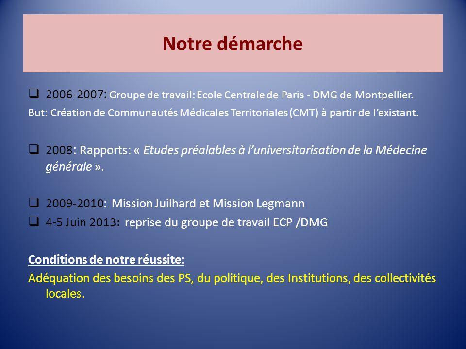 Notre démarche  2006-2007 : Groupe de travail: Ecole Centrale de Paris - DMG de Montpellier.