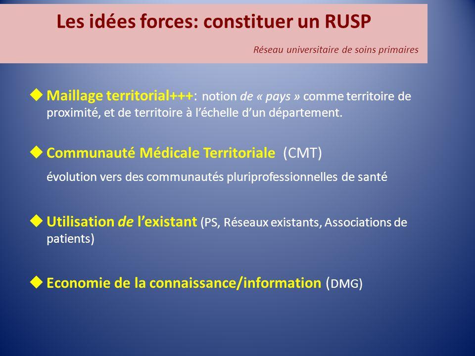 Les idées forces: constituer un RUSP Réseau universitaire de soins primaires  Maillage territorial+++: notion de « pays » comme territoire de proximité, et de territoire à l'échelle d'un département.