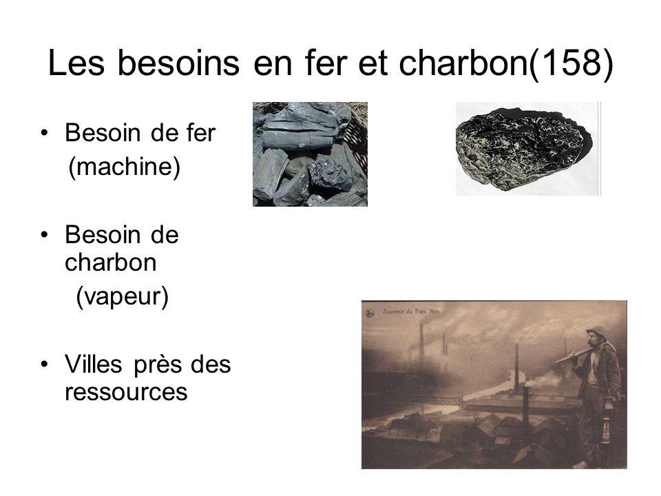 Les besoins en fer et charbon(158) Besoin de fer (machine) Besoin de charbon (vapeur) Villes près des ressources