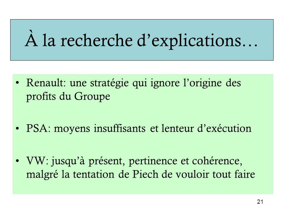 À la recherche d'explications… Renault: une stratégie qui ignore l'origine des profits du Groupe PSA: moyens insuffisants et lenteur d'exécution VW: j