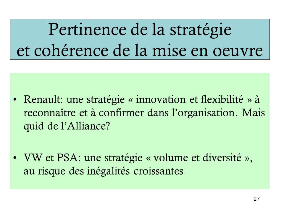 Pertinence de la stratégie et cohérence de la mise en oeuvre Renault: une stratégie « innovation et flexibilité » à reconnaître et à confirmer dans l'