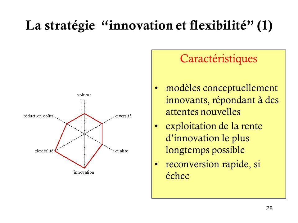 """La stratégie """"innovation et flexibilité"""" (1) Caractéristiques modèles conceptuellement innovants, répondant à des attentes nouvelles exploitation de l"""