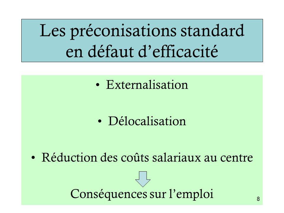 Les préconisations standard en défaut d'efficacité Externalisation Délocalisation Réduction des coûts salariaux au centre Conséquences sur l'emploi 8