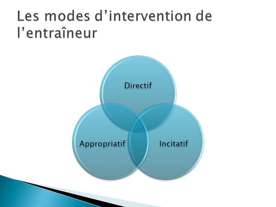 Les modes d'intervention de l'entraîneur Directif IncitatifAppropriatif