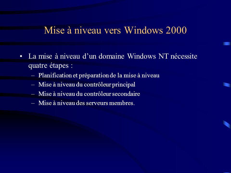 Mise à niveau vers Windows 2000 La mise à niveau d'un domaine Windows NT nécessite quatre étapes : –Planification et préparation de la mise à niveau –