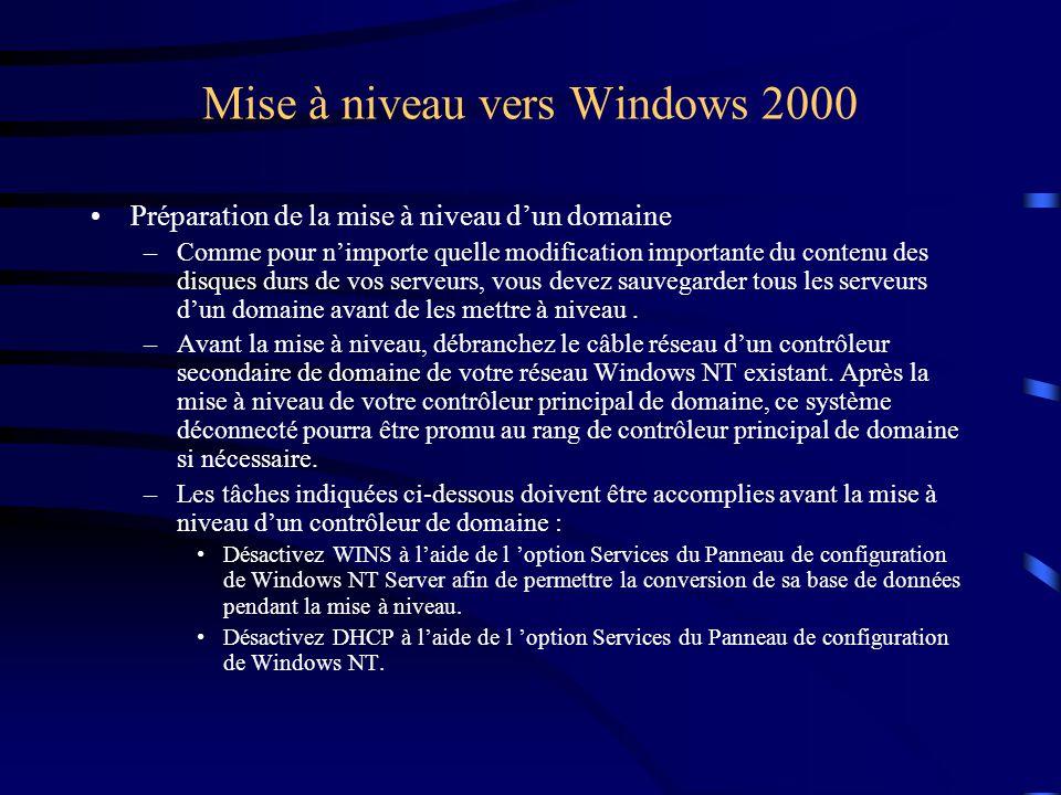 Mise à niveau vers Windows 2000 Préparation de la mise à niveau d'un domaine –Comme pour n'importe quelle modification importante du contenu des disqu