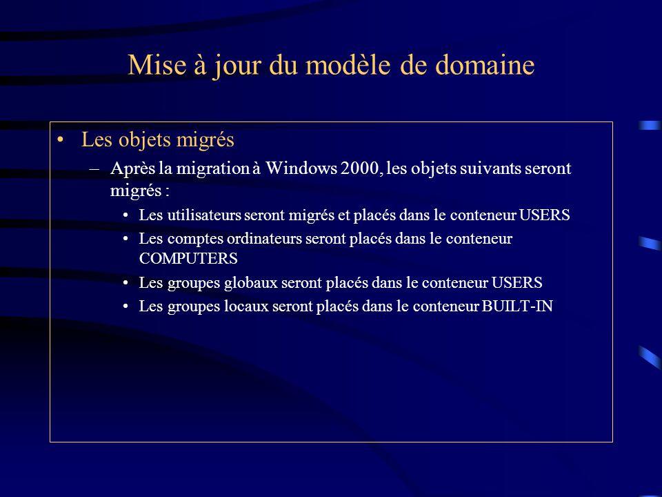 Mise à jour du modèle de domaine Les objets migrés –Après la migration à Windows 2000, les objets suivants seront migrés : Les utilisateurs seront mig