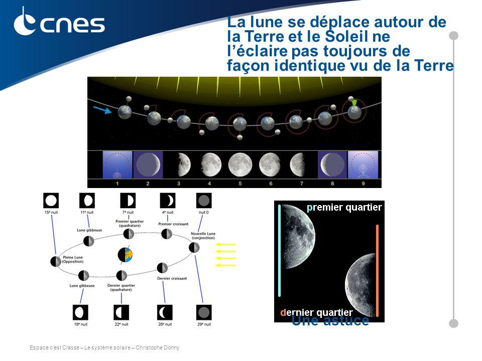 Espace c'est Classe – Le système solaire – Christophe Donny Une astuce C. DONNY – CNES 2011 La lune se déplace autour de la Terre et le Soleil ne l'éc