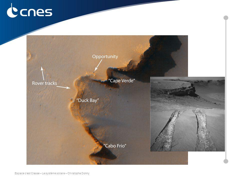 Espace c'est Classe – Le système solaire – Christophe Donny