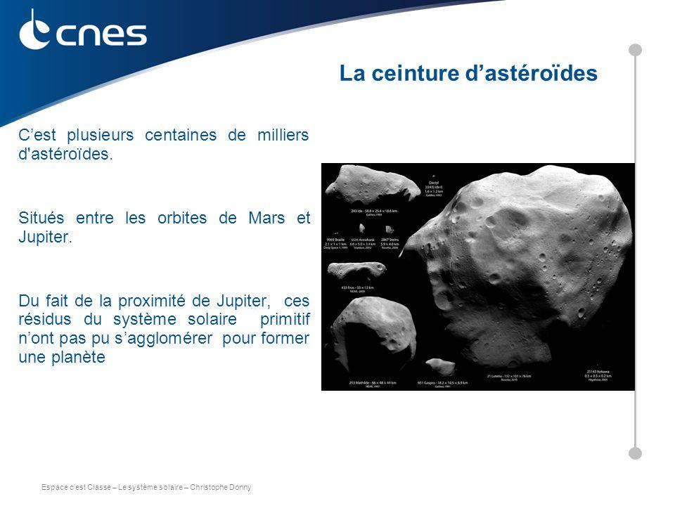 C'est plusieurs centaines de milliers d'astéroïdes. Situés entre les orbites de Mars et Jupiter. Du fait de la proximité de Jupiter, ces résidus du sy