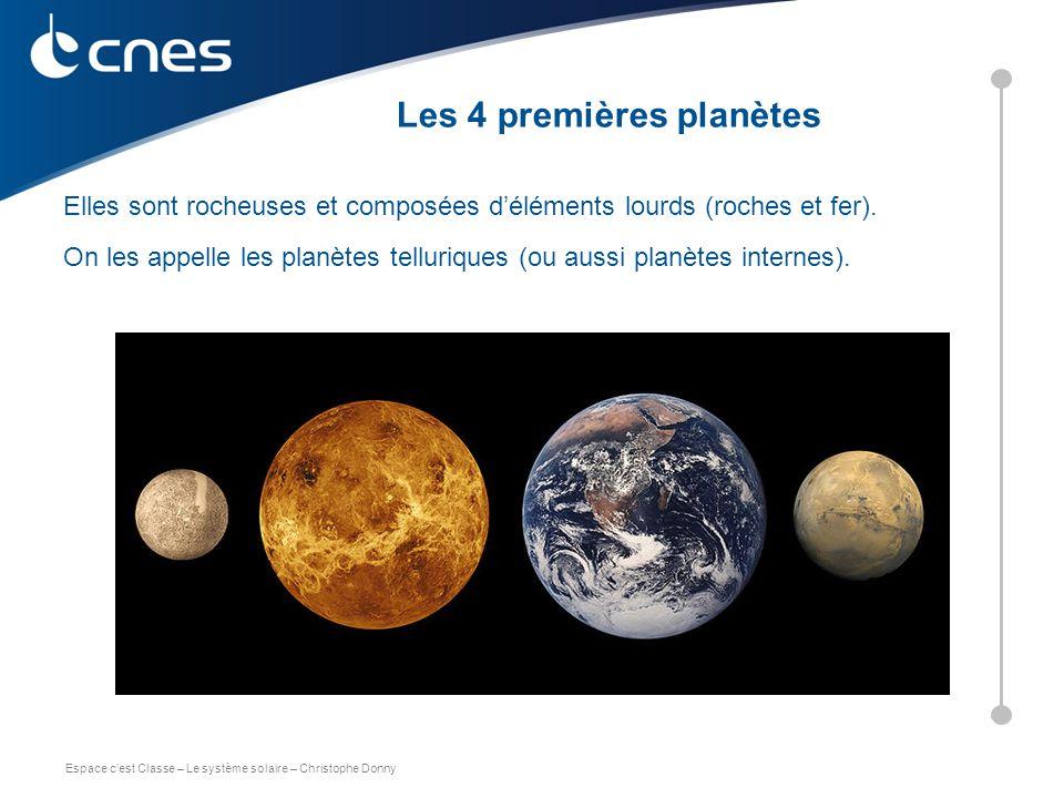 Espace c'est Classe – Le système solaire – Christophe Donny Elles sont rocheuses et composées d'éléments lourds (roches et fer). On les appelle les pl