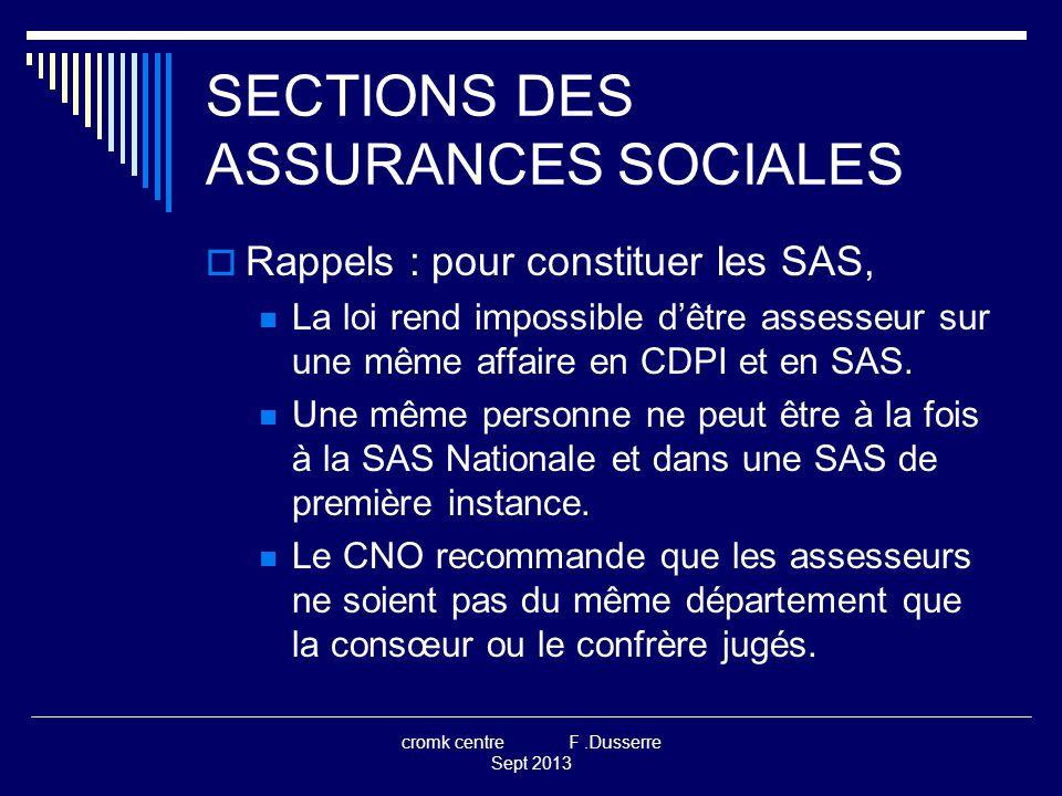 cromk centre F.Dusserre Sept 2013  Rappels : pour constituer les SAS, La loi rend impossible d'être assesseur sur une même affaire en CDPI et en SAS.