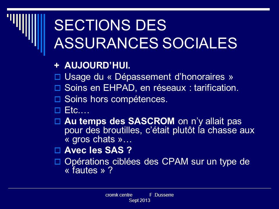 cromk centre F.Dusserre Sept 2013 SECTIONS DES ASSURANCES SOCIALES + AUJOURD'HUI.