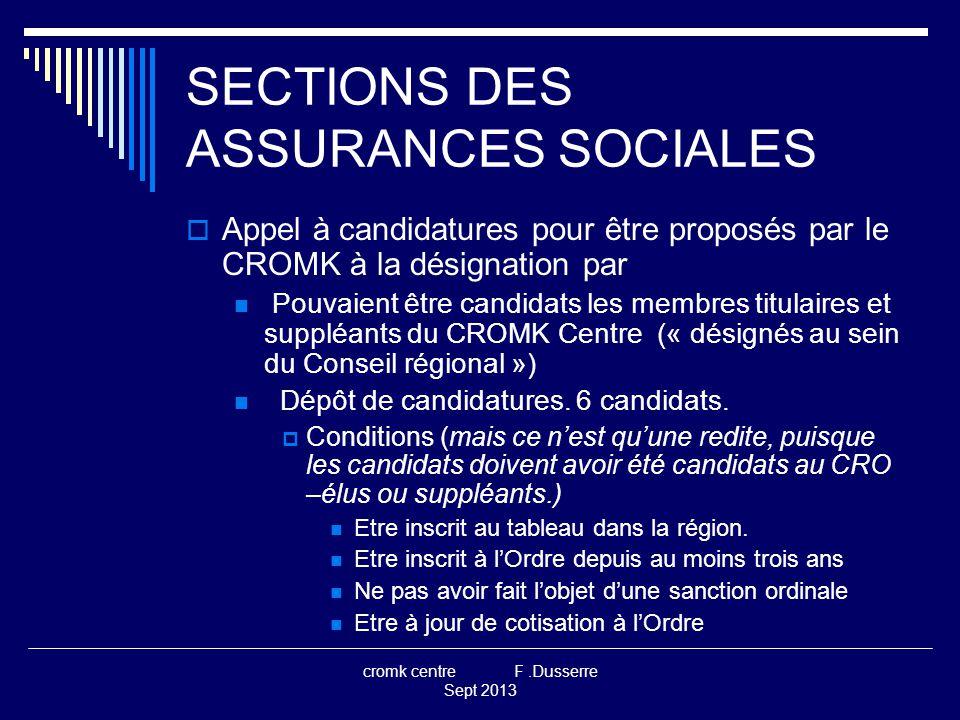 cromk centre F.Dusserre Sept 2013 SECTIONS DES ASSURANCES SOCIALES  Appel à candidatures pour être proposés par le CROMK à la désignation par Pouvaient être candidats les membres titulaires et suppléants du CROMK Centre (« désignés au sein du Conseil régional ») Dépôt de candidatures.