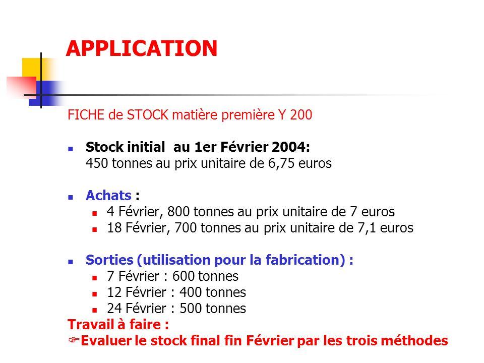 APPLICATION FICHE de STOCK matière première Y 200 Stock initial au 1er Février 2004: 450 tonnes au prix unitaire de 6,75 euros Achats : 4 Février, 800