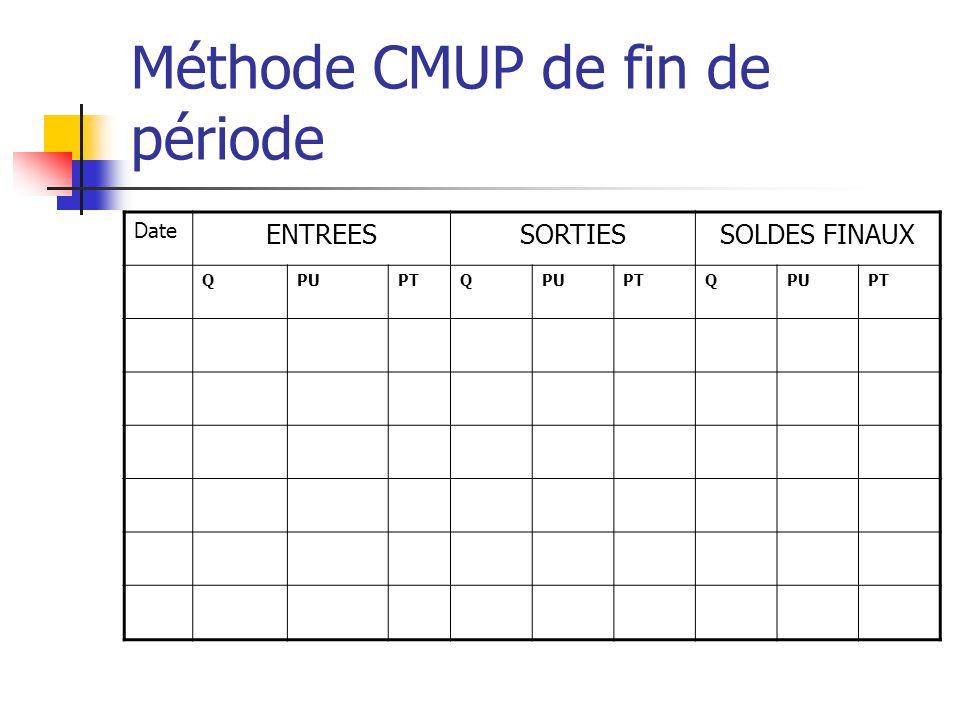 Méthode CMUP de fin de période Date ENTREESSORTIESSOLDES FINAUX QPUPTQPUPTQPUPT