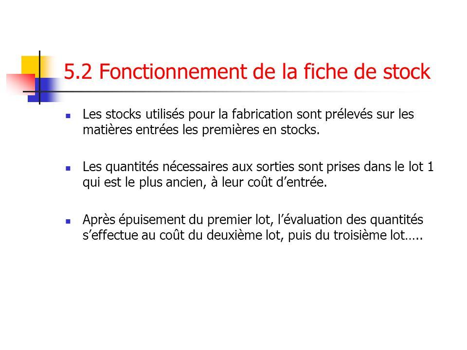 5.2 Fonctionnement de la fiche de stock Les stocks utilisés pour la fabrication sont prélevés sur les matières entrées les premières en stocks. Les qu