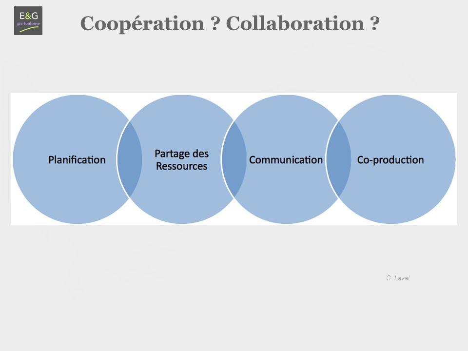 Coopération Collaboration C. Laval