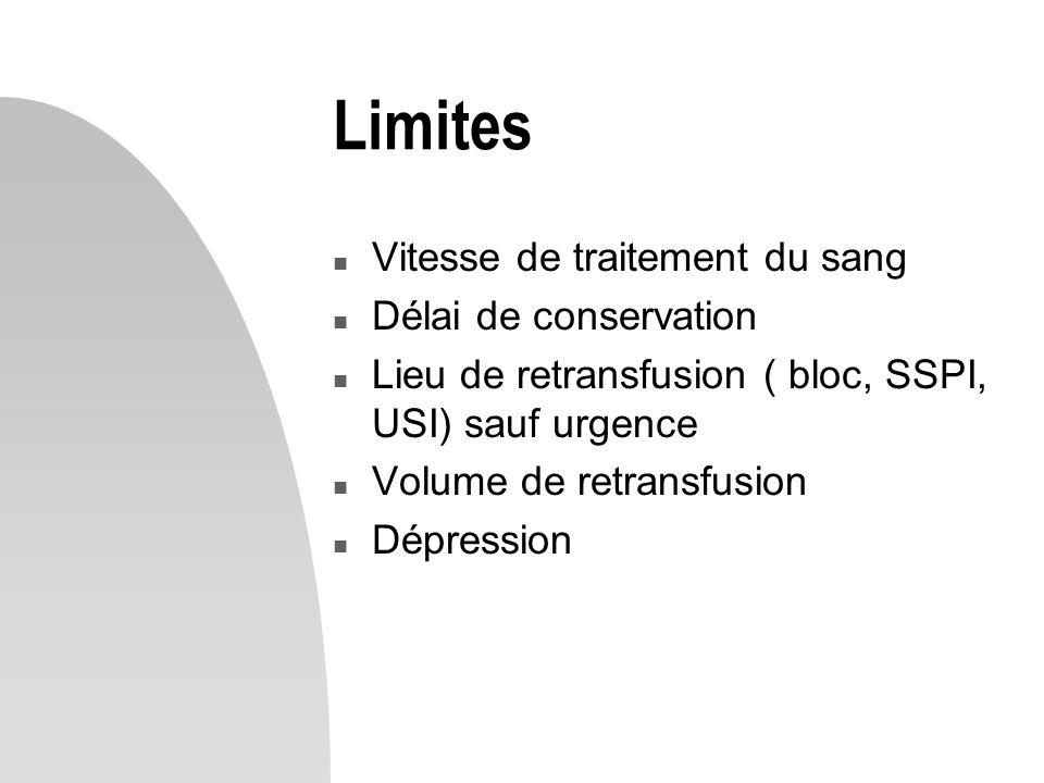 Limites n Vitesse de traitement du sang n Délai de conservation n Lieu de retransfusion ( bloc, SSPI, USI) sauf urgence n Volume de retransfusion n Dépression