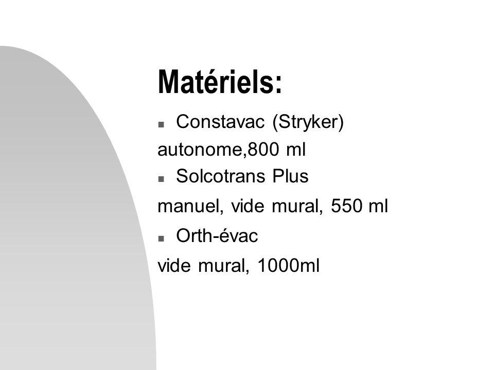 Matériels: n Constavac (Stryker) autonome,800 ml n Solcotrans Plus manuel, vide mural, 550 ml n Orth-évac vide mural, 1000ml