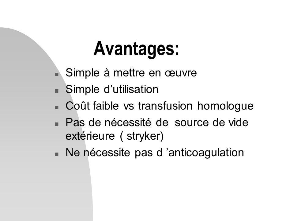 Avantages: n Simple à mettre en œuvre n Simple d'utilisation n Coût faible vs transfusion homologue n Pas de nécessité de source de vide extérieure ( stryker) n Ne nécessite pas d 'anticoagulation