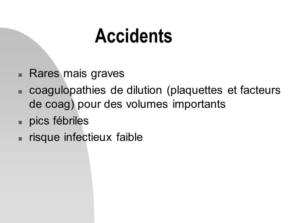 Accidents n Rares mais graves n coagulopathies de dilution (plaquettes et facteurs de coag) pour des volumes importants n pics fébriles n risque infectieux faible