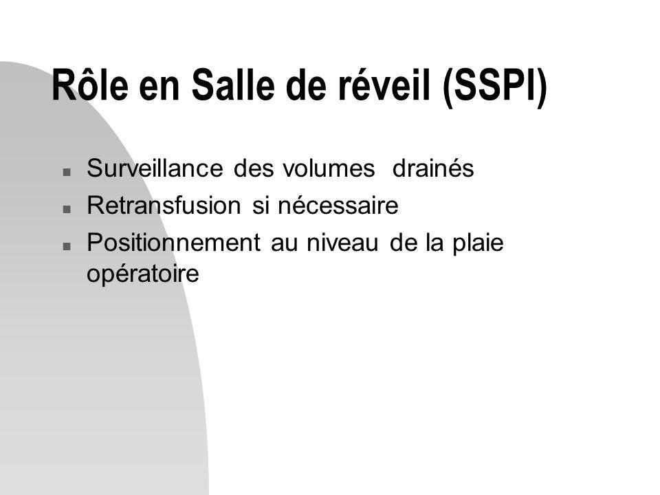 Rôle en Salle de réveil (SSPI) n Surveillance des volumes drainés n Retransfusion si nécessaire n Positionnement au niveau de la plaie opératoire