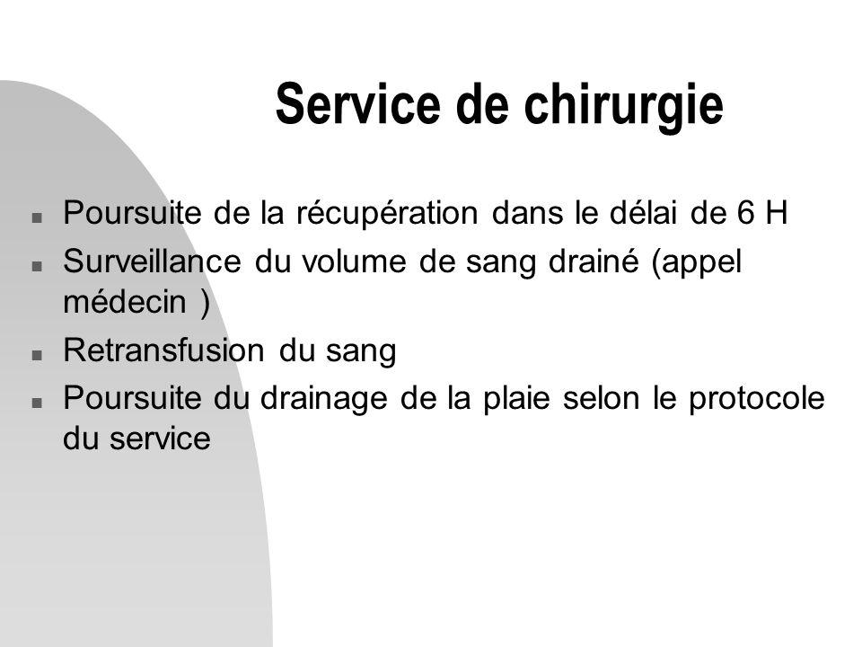 Service de chirurgie n Poursuite de la récupération dans le délai de 6 H n Surveillance du volume de sang drainé (appel médecin ) n Retransfusion du s