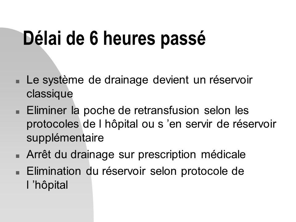 Délai de 6 heures passé n Le système de drainage devient un réservoir classique n Eliminer la poche de retransfusion selon les protocoles de l hôpital