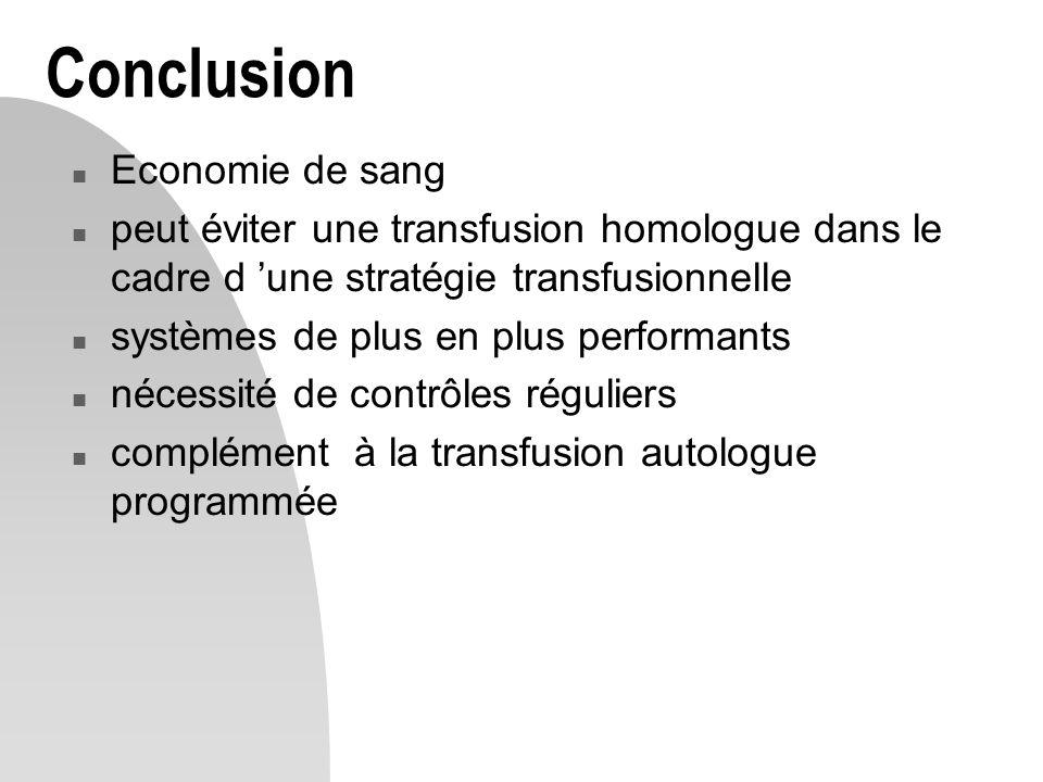 Conclusion n Economie de sang n peut éviter une transfusion homologue dans le cadre d 'une stratégie transfusionnelle n systèmes de plus en plus performants n nécessité de contrôles réguliers n complément à la transfusion autologue programmée