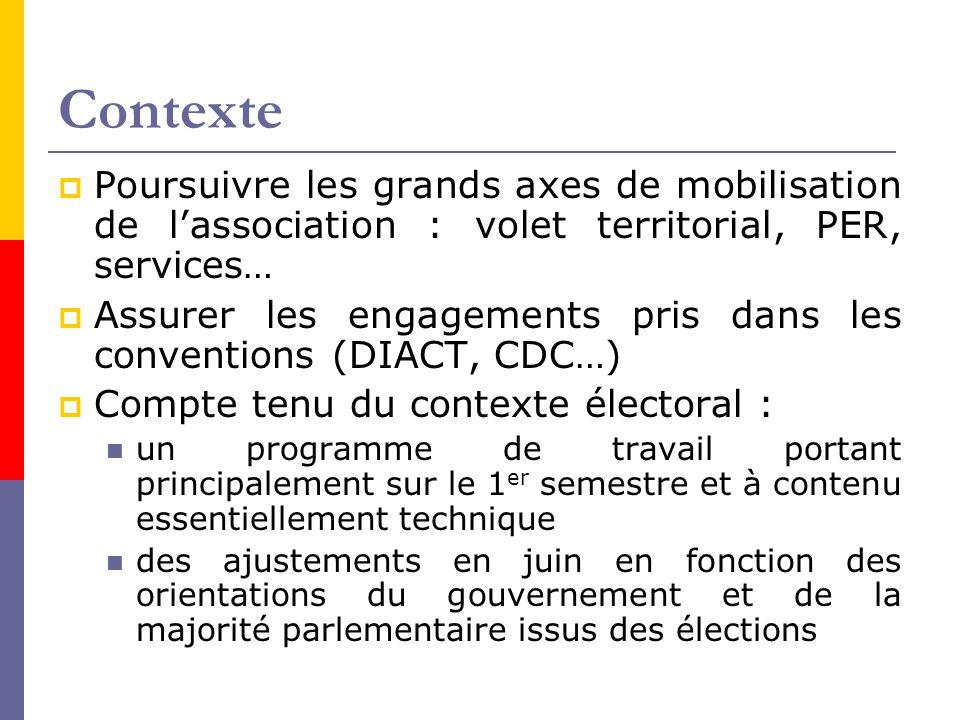 Contexte  Poursuivre les grands axes de mobilisation de l'association : volet territorial, PER, services…  Assurer les engagements pris dans les con