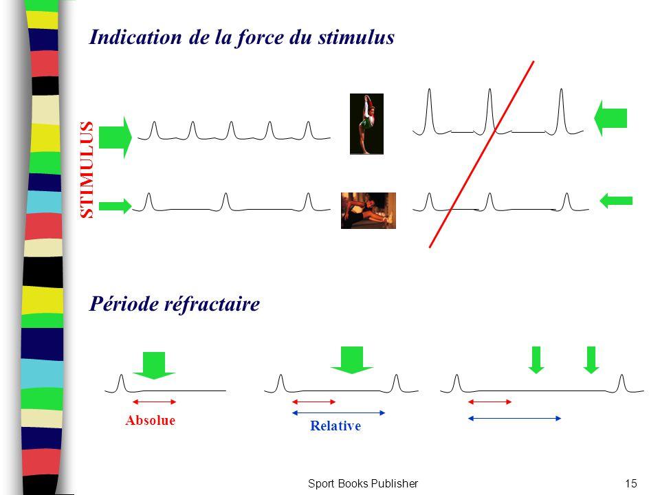 Sport Books Publisher15 Indication de la force du stimulus Période réfractaire STIMULUS Absolue Relative