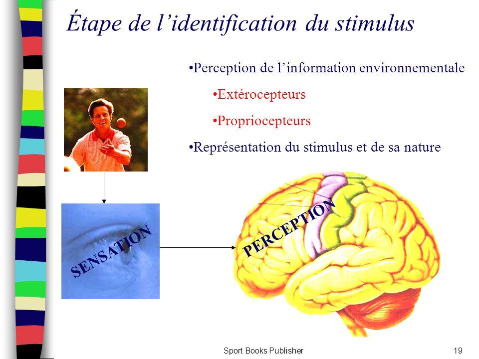 Sport Books Publisher19 Étape de l'identification du stimulus Perception de l'information environnementale Extérocepteurs Propriocepteurs Représentati