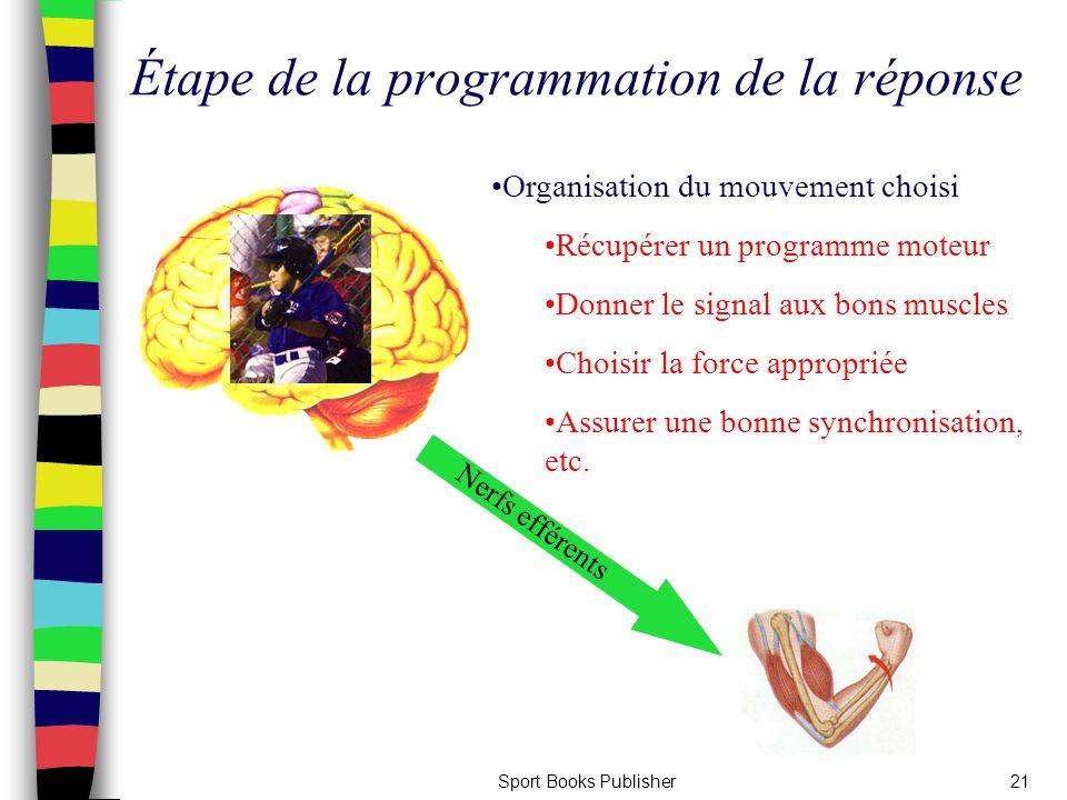 Sport Books Publisher21 Étape de la programmation de la réponse Organisation du mouvement choisi Récupérer un programme moteur Donner le signal aux bo