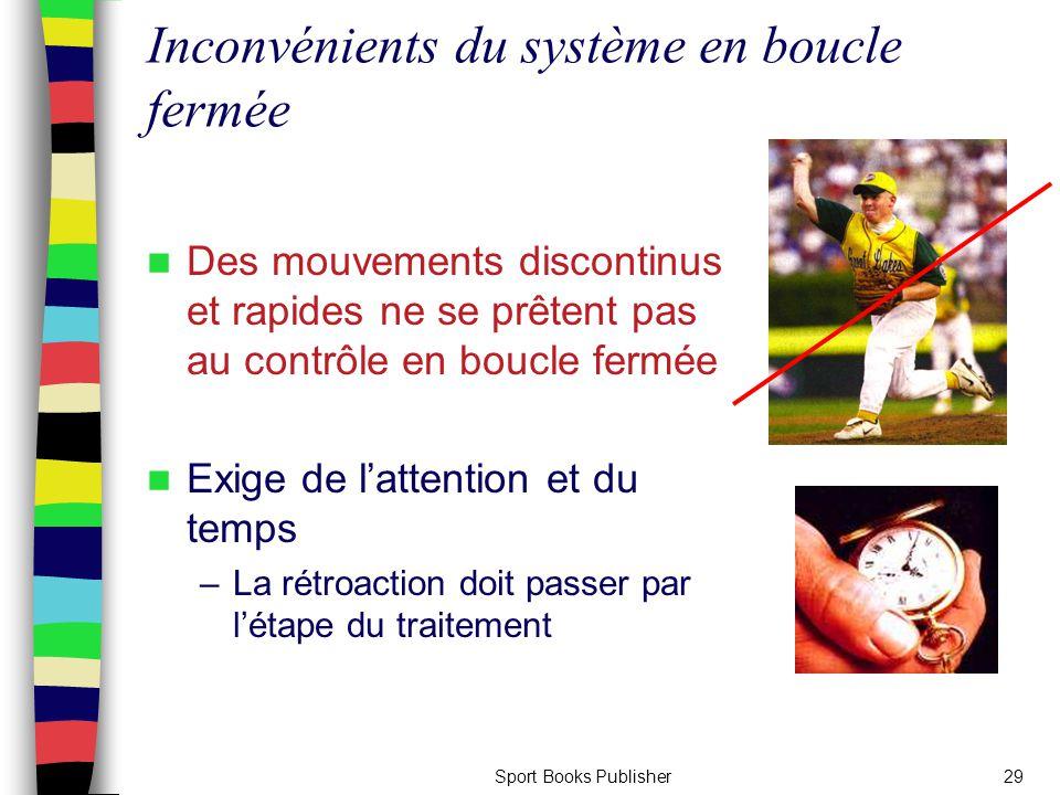Sport Books Publisher29 Inconvénients du système en boucle fermée Des mouvements discontinus et rapides ne se prêtent pas au contrôle en boucle fermée