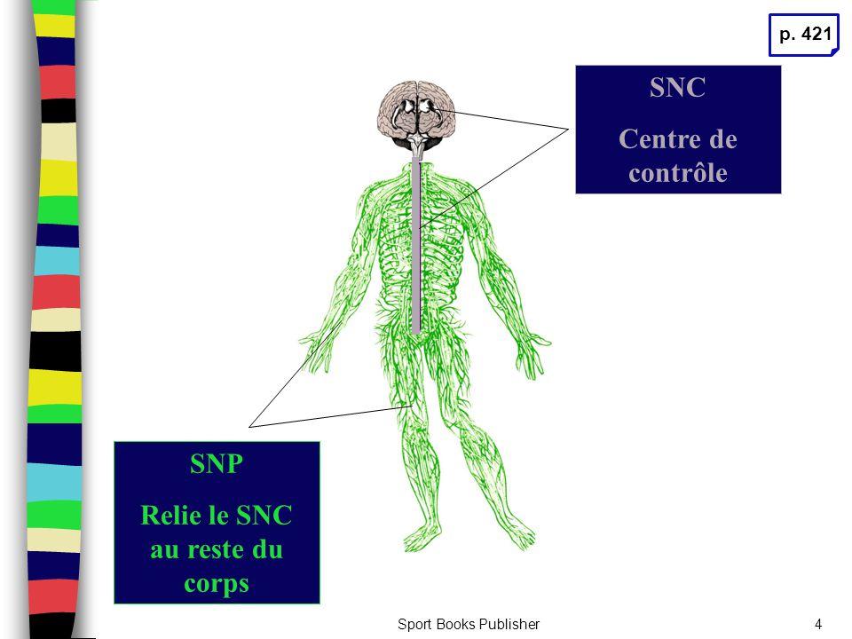 Sport Books Publisher4 SNC Centre de contrôle SNP Relie le SNC au reste du corps p. 421