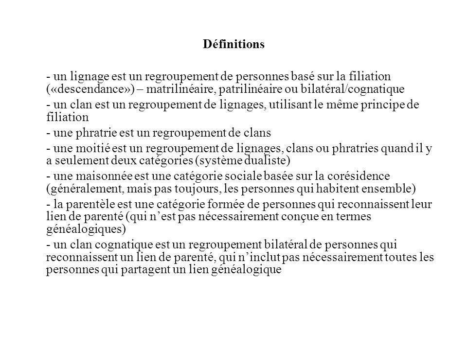 Définitions - un lignage est un regroupement de personnes basé sur la filiation («descendance») – matrilinéaire, patrilinéaire ou bilatéral/cognatique
