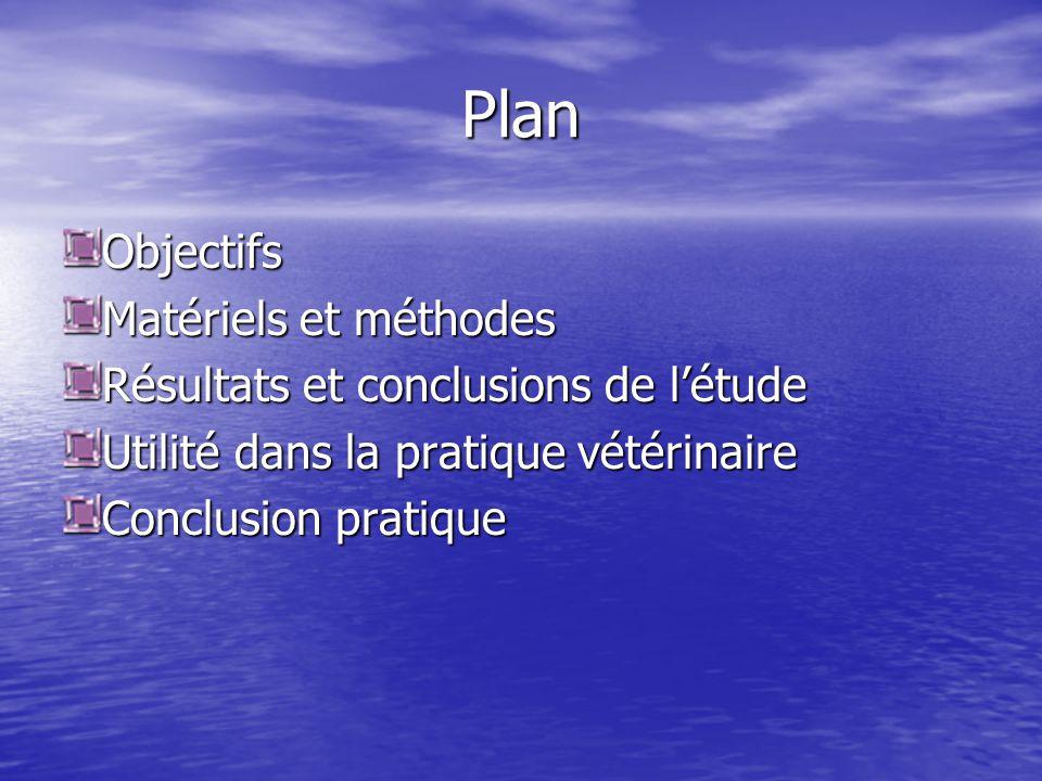 Plan Objectifs Matériels et méthodes Résultats et conclusions de l'étude Utilité dans la pratique vétérinaire Conclusion pratique