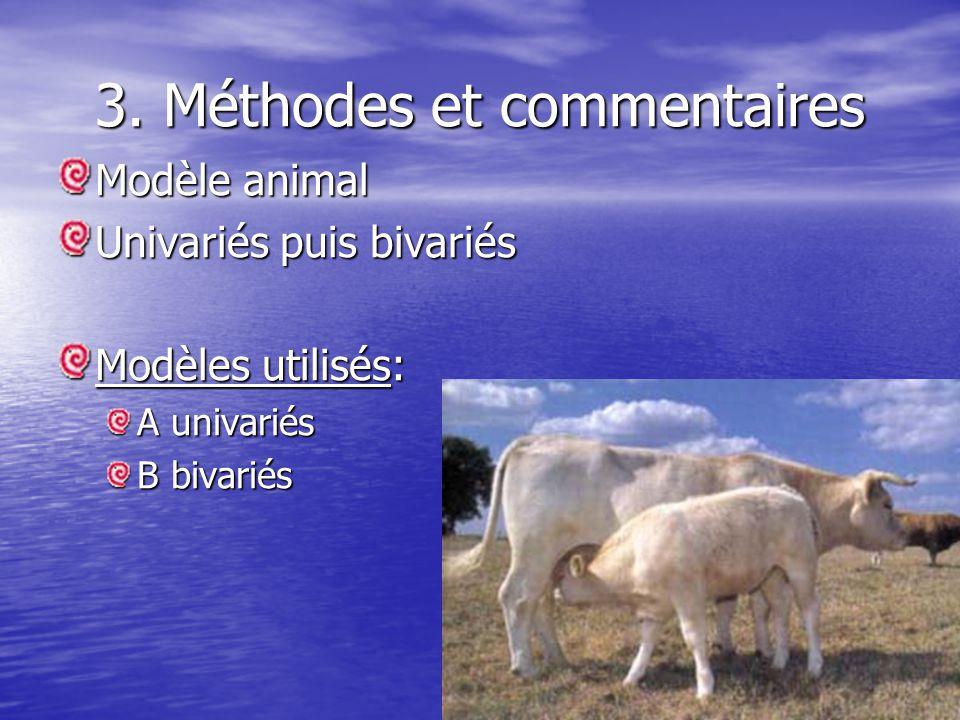 3. Méthodes et commentaires Modèle animal Univariés puis bivariés Modèles utilisés: A univariés B bivariés