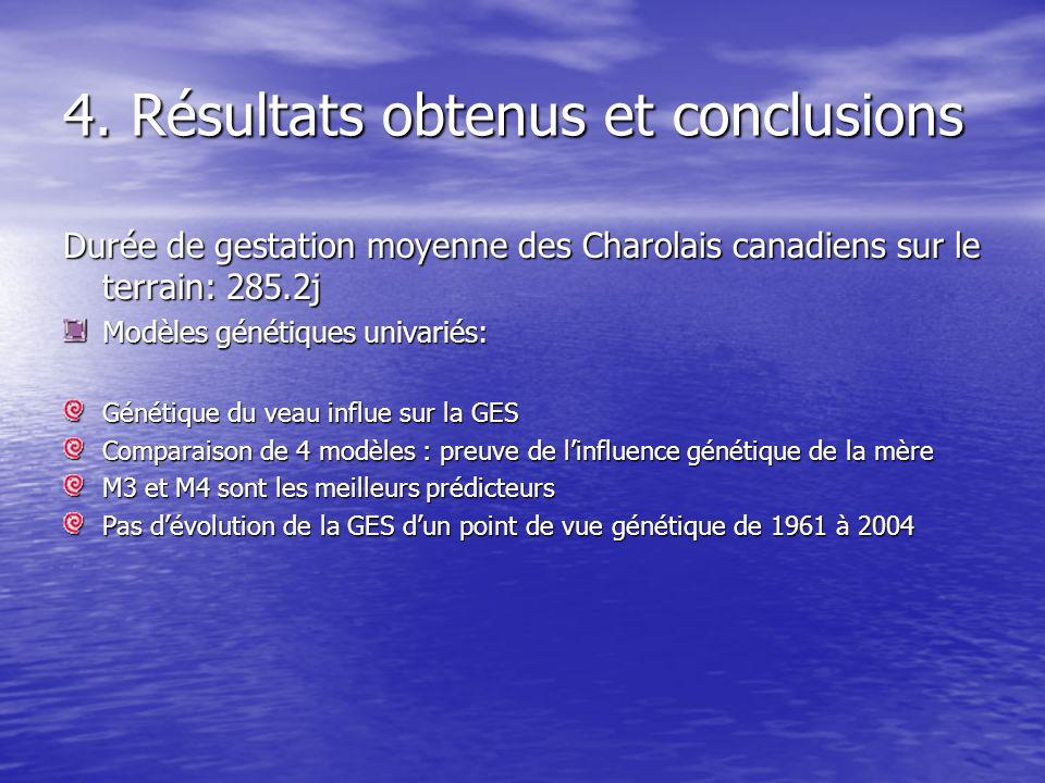 4. Résultats obtenus et conclusions Durée de gestation moyenne des Charolais canadiens sur le terrain: 285.2j Modèles génétiques univariés: Génétique