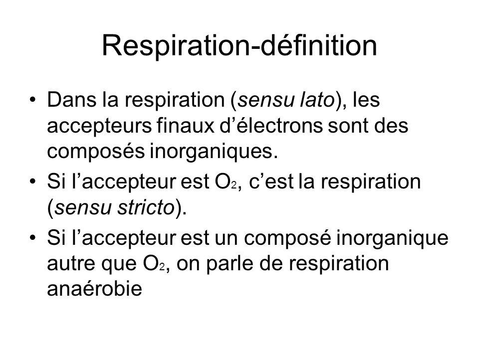 Respiration-définition Dans la respiration (sensu lato), les accepteurs finaux d'électrons sont des composés inorganiques. Si l'accepteur est O 2, c'e
