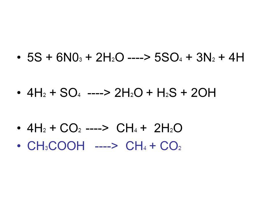 5S + 6N0 3 + 2H 2 O ----> 5SO 4 + 3N 2 + 4H 4H 2 + SO 4 ----> 2H 2 O + H 2 S + 2OH 4H 2 + CO 2 ----> CH 4 + 2H 2 O CH 3 COOH ----> CH 4 + CO 2