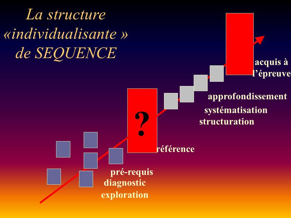 ENTREE en situation La structure «individualisante » de SEQUENCE pré-requis diagnostic exploration référence acquis à l'épreuve structuration systémat