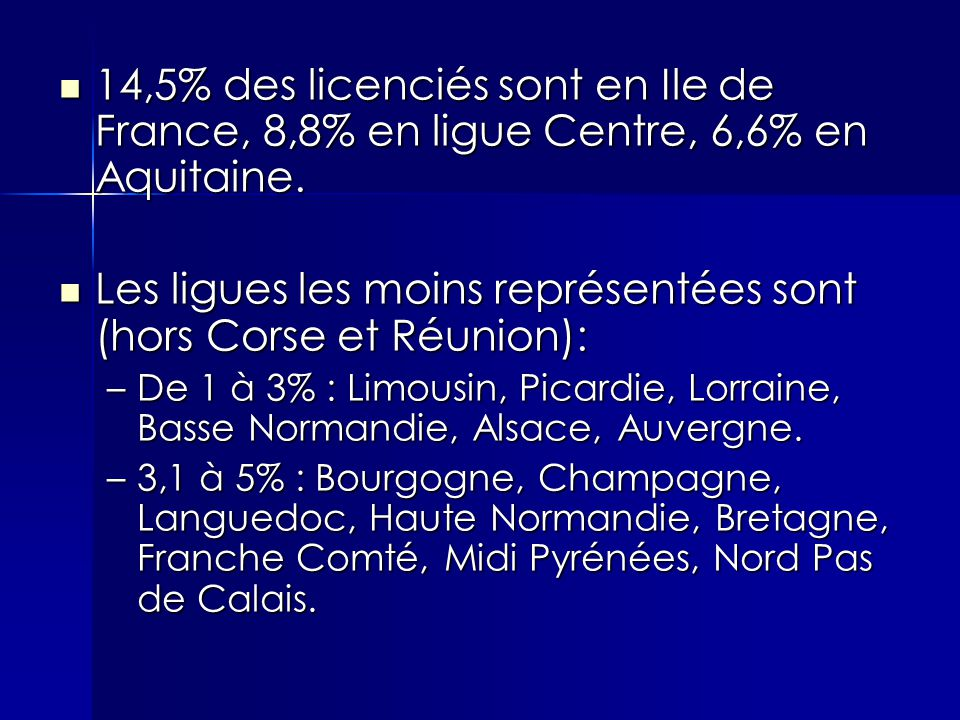 14,5% des licenciés sont en Ile de France, 8,8% en ligue Centre, 6,6% en Aquitaine. 14,5% des licenciés sont en Ile de France, 8,8% en ligue Centre, 6