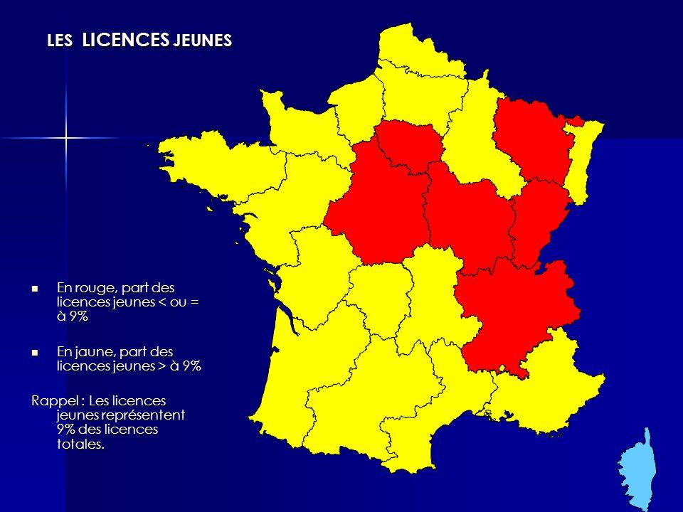 En rouge, part des licences jeunes < ou = à 9% En rouge, part des licences jeunes < ou = à 9% En jaune, part des licences jeunes > à 9% En jaune, part