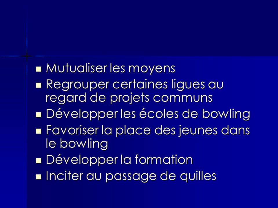 Mutualiser les moyens Mutualiser les moyens Regrouper certaines ligues au regard de projets communs Regrouper certaines ligues au regard de projets co