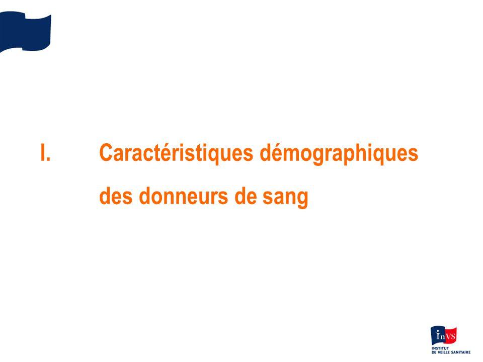 I.Caractéristiques démographiques des donneurs de sang