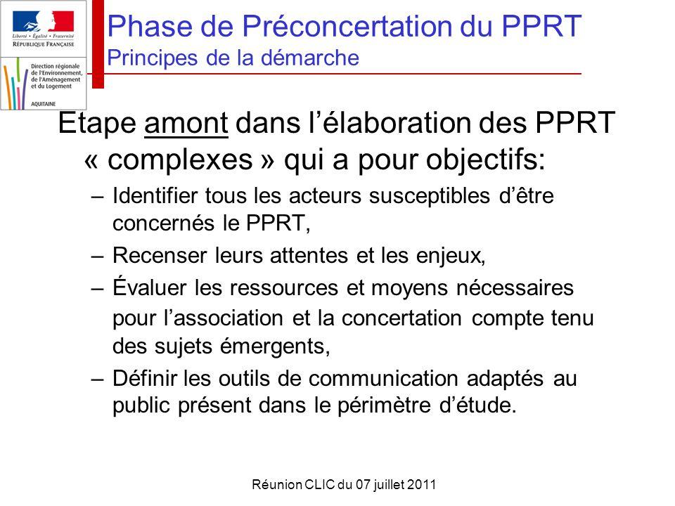 Réunion CLIC du 07 juillet 2011 Phase de Préconcertation du PPRT Principes de la démarche Etape amont dans l'élaboration des PPRT « complexes » qui a